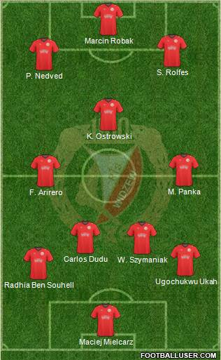 Widzew Lodz football formation