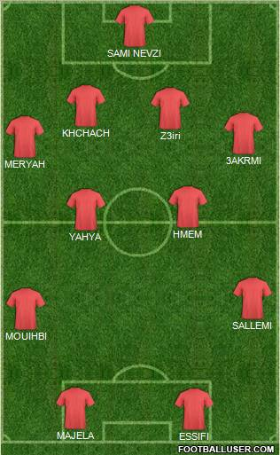 Club Africain Tunis football formation