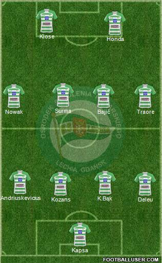 Lechia Gdansk football formation