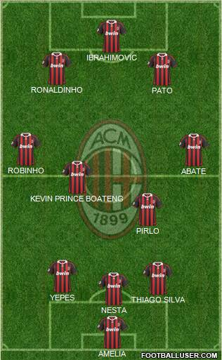 A C Milan Italy Football Formation