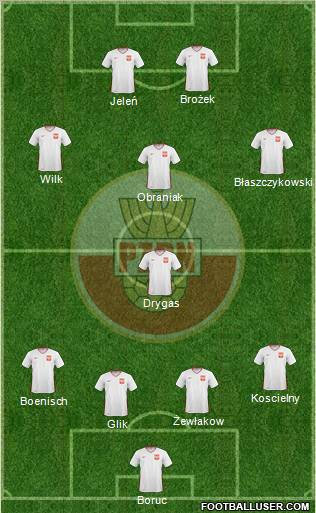 Poland football formation