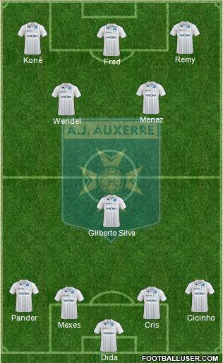 A.J. Auxerre football formation