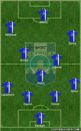 NK Osijek football formation