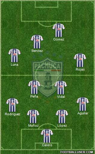 Club Deportivo Pachuca 4-2-4 football formation
