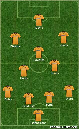 Wolverhampton Wanderers football formation