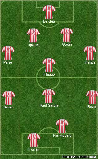 Atlético Madrid B 4-1-3-2 football formation