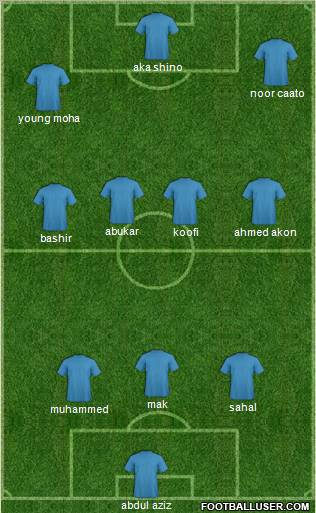 Jazeerat Al-Feel football formation