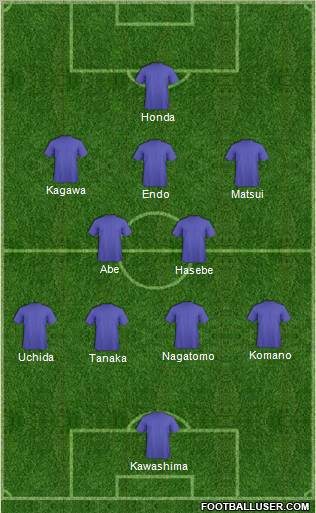 J-League All-Stars football formation