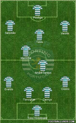 Sporting Clube de Portugal - SAD football formation