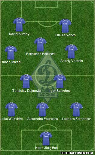 Dinamo Moscow football formation