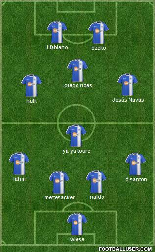 Wigan Athletic football formation