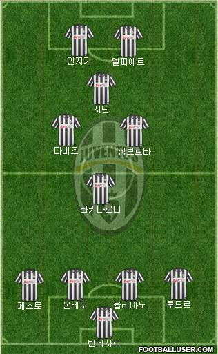 Juventus 4-2-2-2 football formation