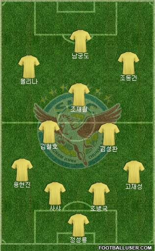 Seongnam Ilhwa Chunma 4-3-3 football formation