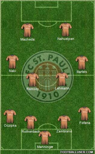 FC St. Pauli football formation