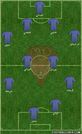 Mouloudia Club d'Oran football formation