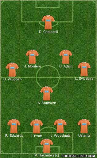 Blackpool football formation