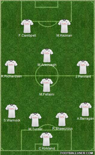 Fulham 4-4-2 football formation