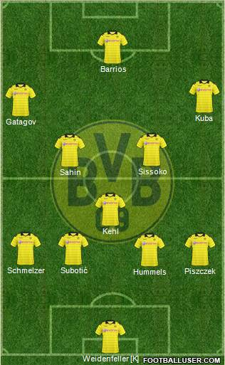Borussia Dortmund 4-5-1 football formation