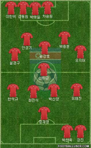 Korea DPR football formation