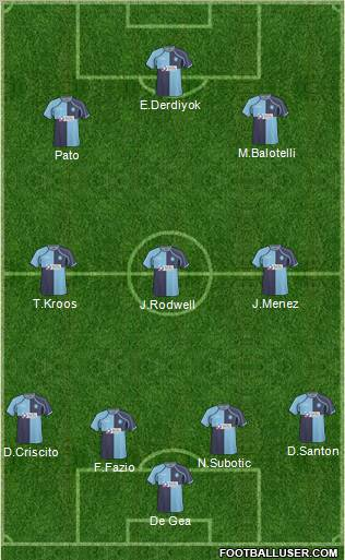 Wycombe Wanderers football formation