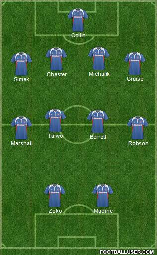 Carlisle United football formation