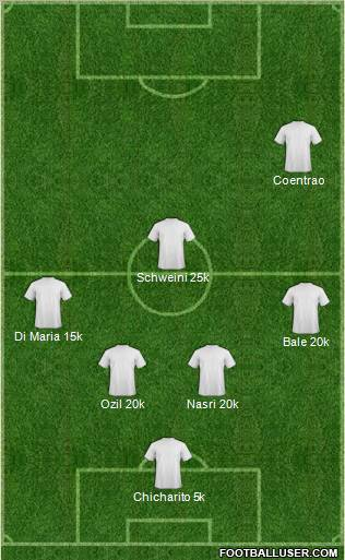 Fifa Team football formation