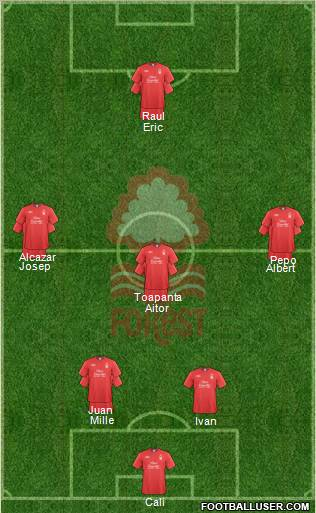 Nottingham Forest football formation