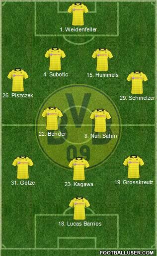 Боруссия дортмунд 2010