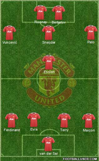 Manchester United football formation
