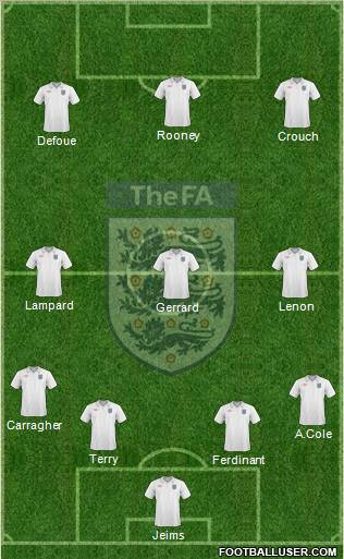 England football formation