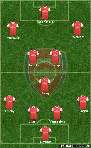 Arsenal 4-1-2-3 football formation