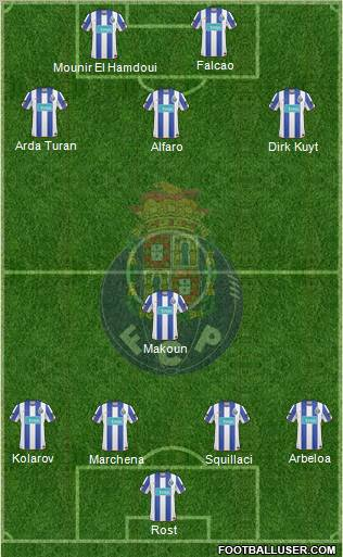 Futebol Clube do Porto - SAD 4-1-3-2 football formation
