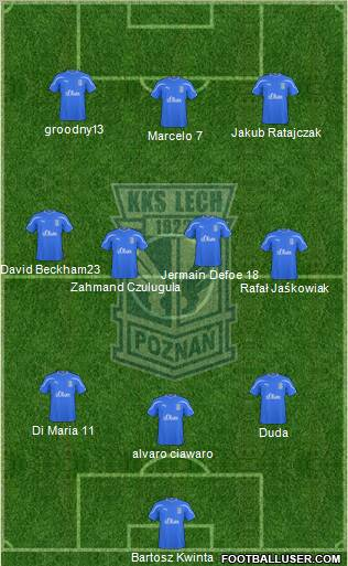 Lech Poznan 3-4-3 football formation