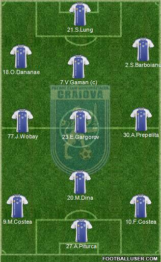 FC Universitatea Craiova football formation