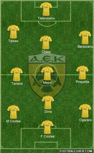 AEK Athens football formation