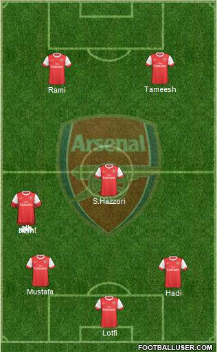 Arsenal football formation
