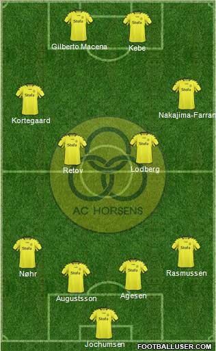 Alliance Club Horsens football formation