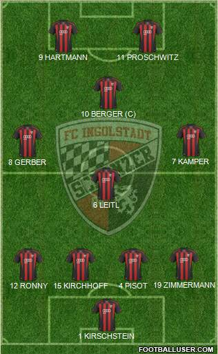 FC Ingolstadt 04 football formation