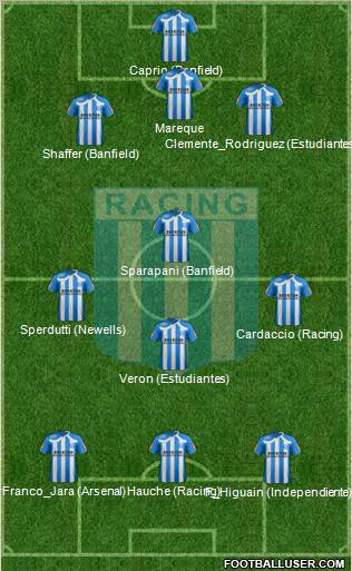 Racing Club football formation
