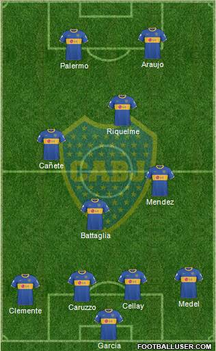 Boca Juniors 4-2-2-2 football formation