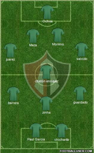 Club Deportivo Atlas football formation