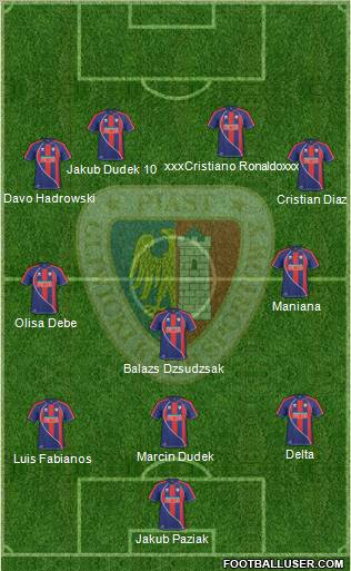 Piast Gliwice football formation