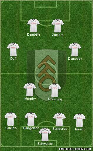 Fulham football formation