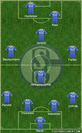 All germany football formations page 10963 for Koch schalke 04