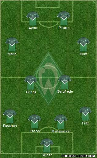 Werder Bremen football formation