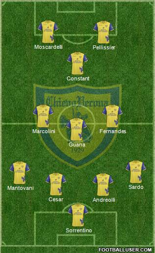 Chievo Verona football formation