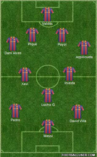 F.C. Barcelona B football formation