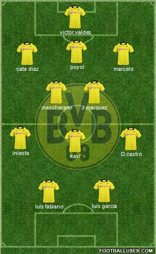Borussia Dortmund football formation