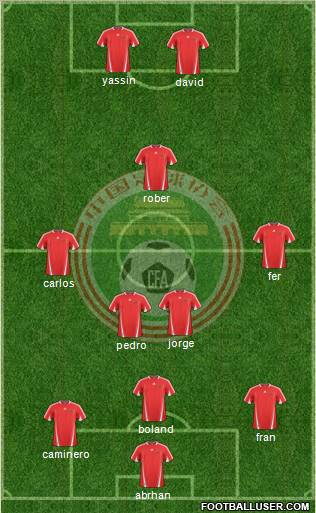 China football formation