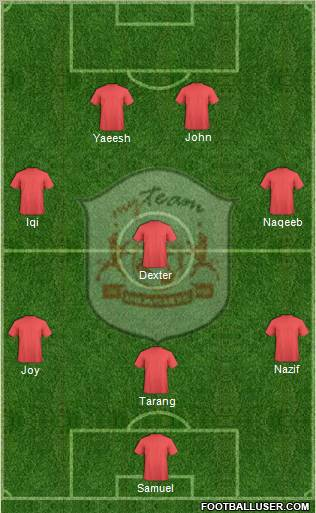 All MyTeam (Malaysia) Football Formations - page 3